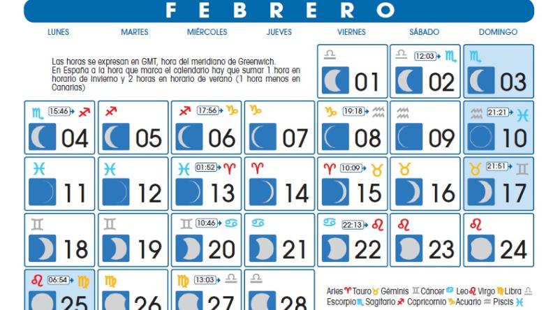 Un camino hacia el presente viento y calendario lunar for Calendario lunar de hoy