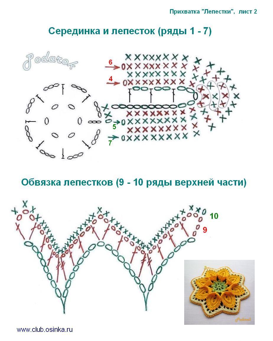 Схема вязания крючком лепестков 23