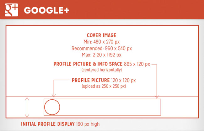 dimensioni copertina google plus