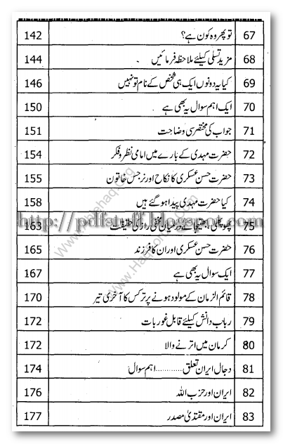Index of Hazrat Mehdi aur unka lashkar book
