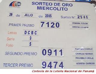 loteria-nacional-miercoles-29-de-julio-2015-panama-miercolito