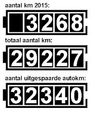 Statistieken