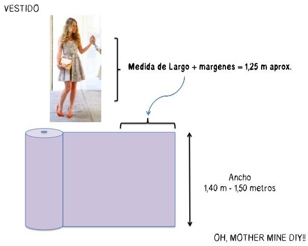 Aprender a coser: ¿Cuánta tela comprar para hacer ropa?