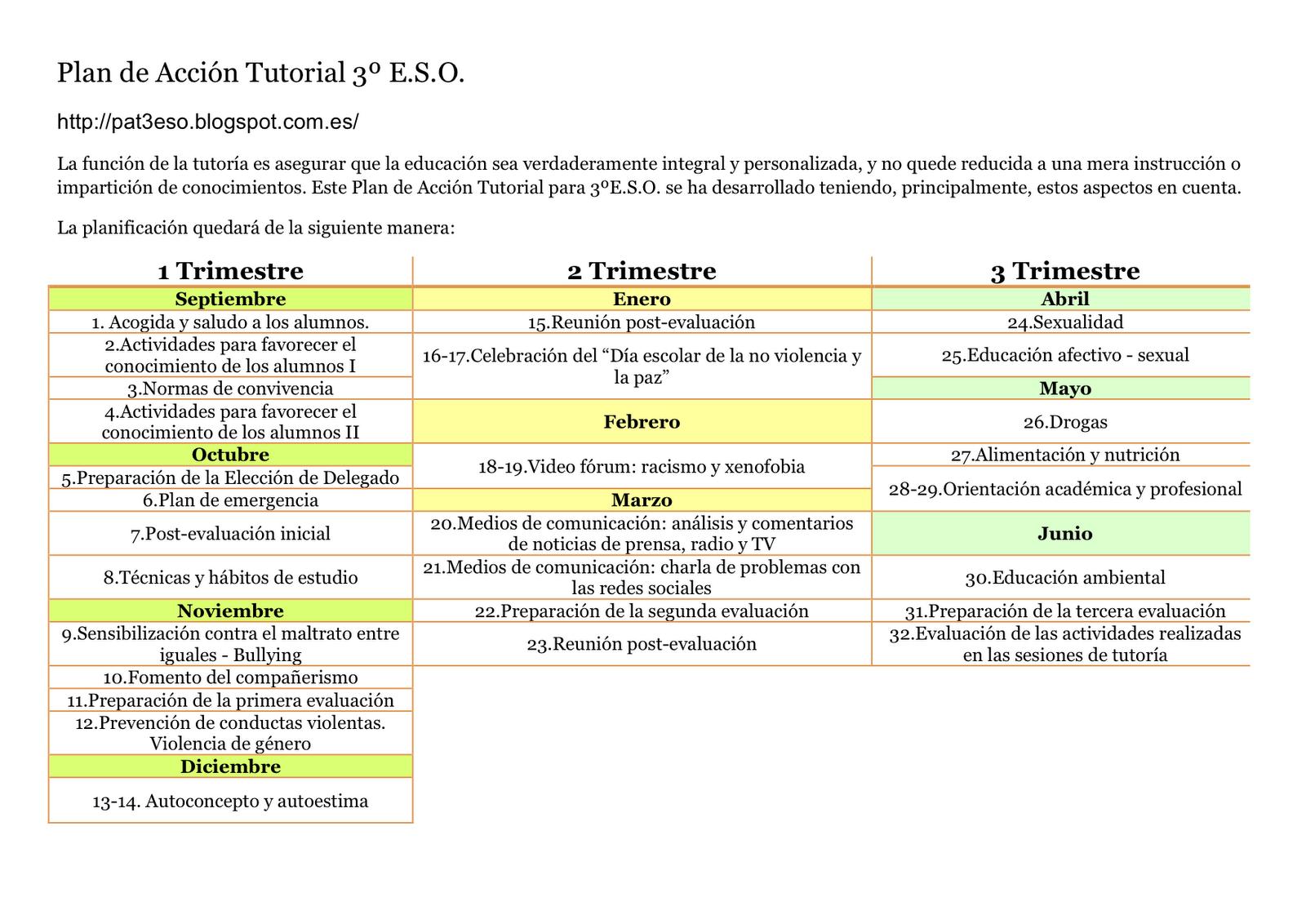 Dorable Plantilla De Words De Planes De Acción Cresta - Ejemplo De ...