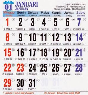 Begini Cara Orang Jawa menghitung Jodoh
