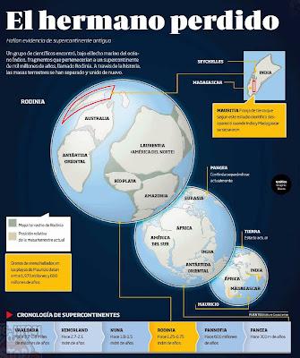 Encuentran evidencia de un supercontinente antiguo