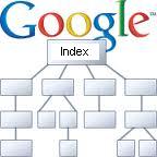 sitemap blog google webmaster tools