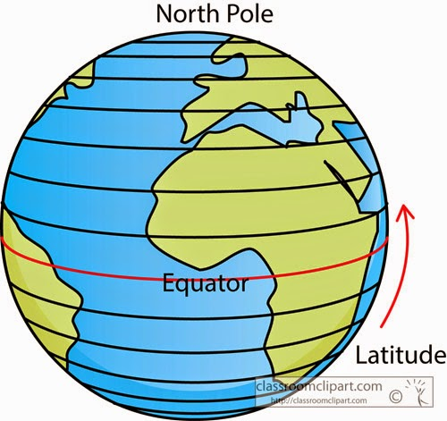Drawing Lines Of Longitude And Latitude : Cbse papers questions answers mcq class