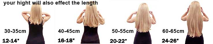 Length chart how to measure your extensions length pmusecretfo Choice Image