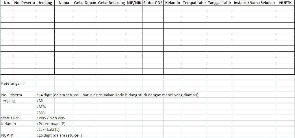 Sertifikasi Tabulasi Data Calon Peserta Sertifikasi Guru Kemenag Tahun 2012 Psg Rayon 106 Unp