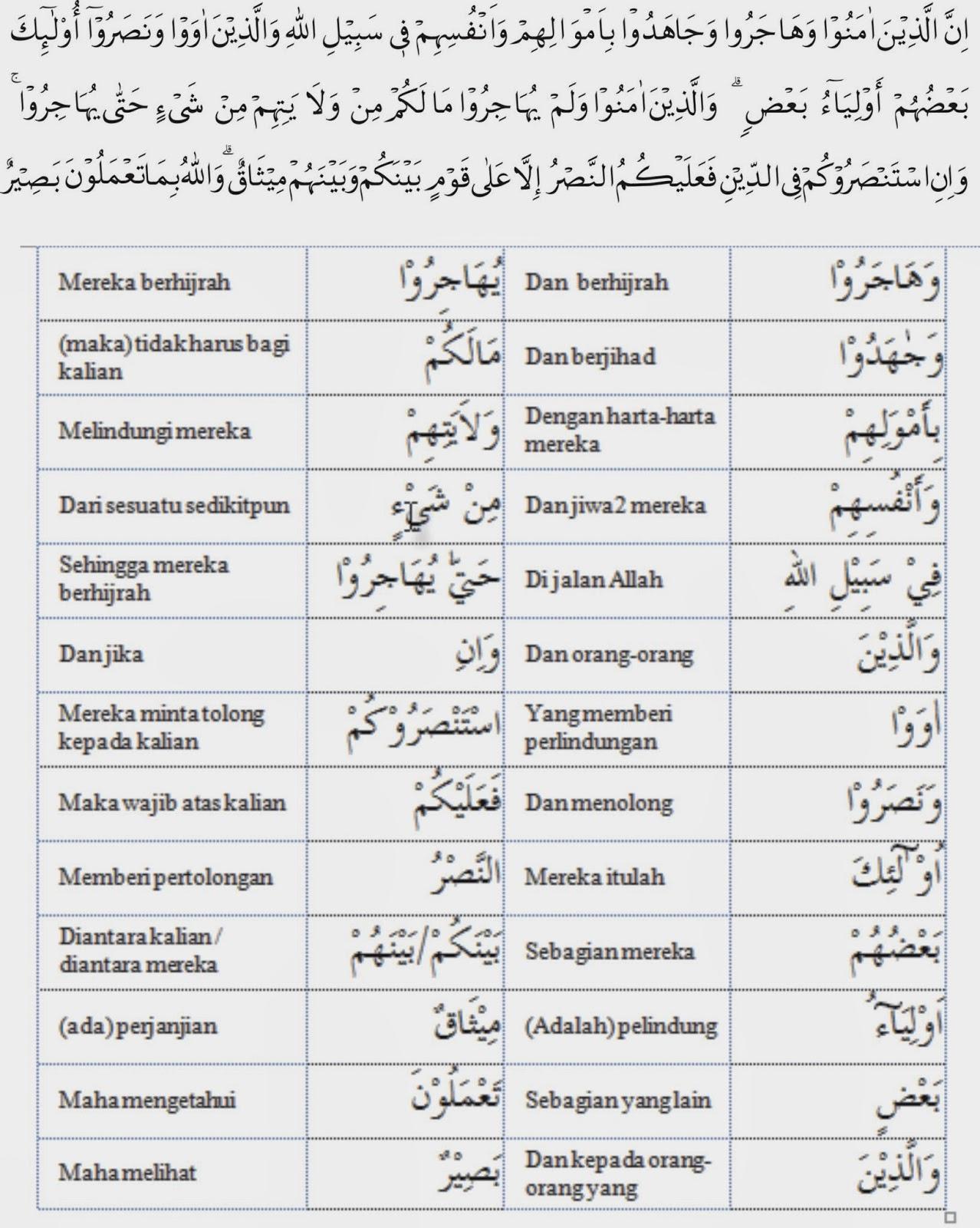 www.mitrakerjasmk.blogspot.com: Indahnya Belajar Al Qur'an