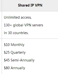 Price of Shared IP VPN