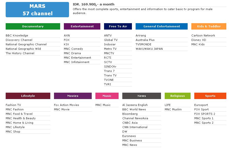 Brosur Indovision Terbaru 2014 Paket MARS