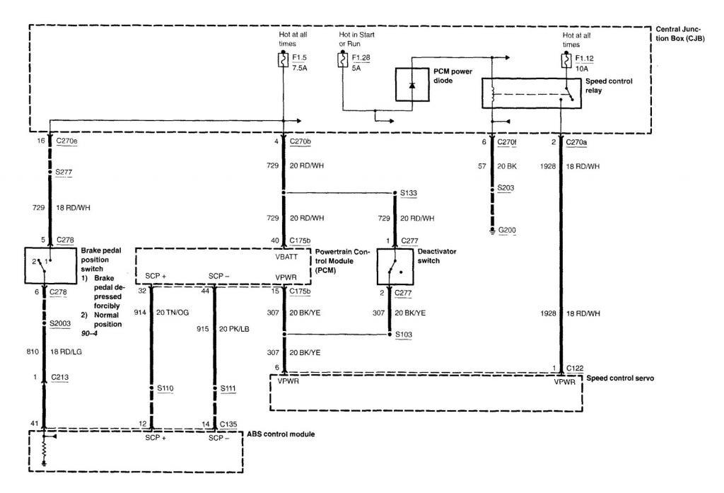solved lincoln navi cruise control not working rh obd2expresscouk blogspot com Ford Ranger Cruise Control Diagram Cruise Control Circuit Diagram