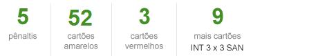 Arbitragem do Brasileirão