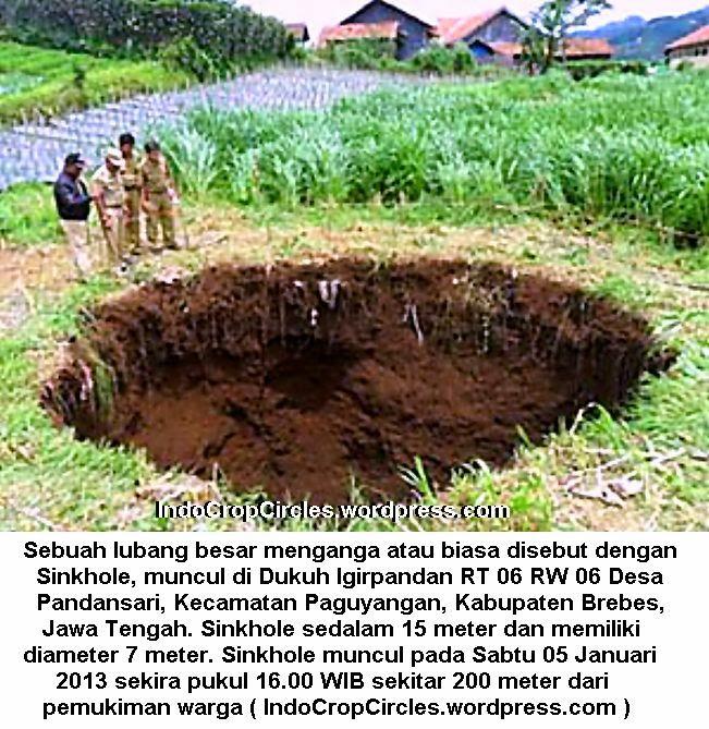 Brebes Sinkhole