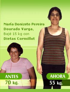 bajar 15 kilos 70 kilos 55 kilos alberto cormillot antes y ahora