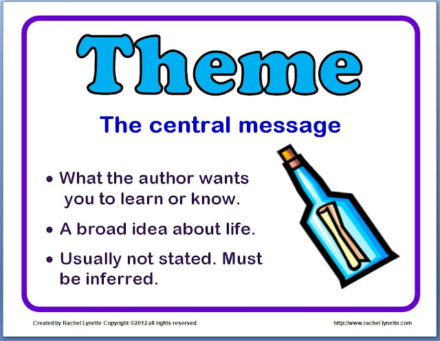 theme and narrative How to write a narrative essay narrative essays are commonly assigned pieces of writing at different stages through school typically, assignments involve telling a story from your own life that connects with class themes it can be a fun.