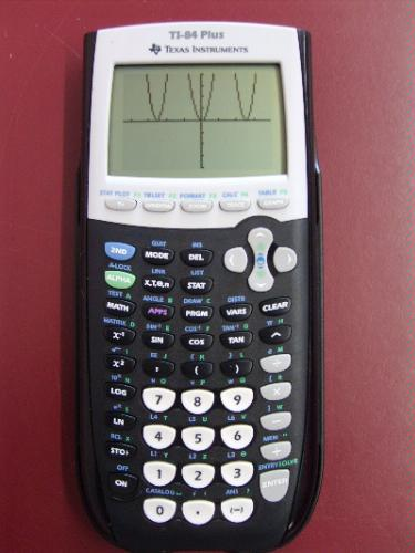 Best graphing calculator for sat test