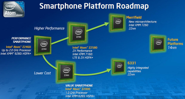 Intel-roadway-to-5nm-process-450 mm wafers