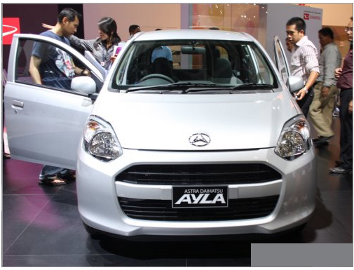 Mobil LCGC (2): Spesifikasi & Harga Daihatsu Ayla