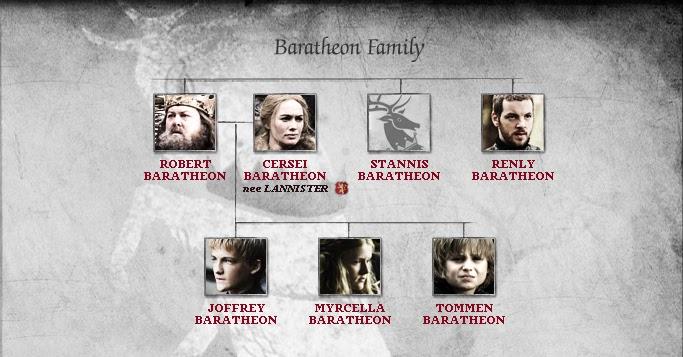 Juego de tronos tv arboles geneal gicos casa baratheon for Arbol genealogico juego de tronos
