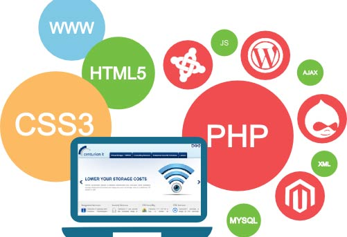Web Development - Most Modern and Technical Way for Earning