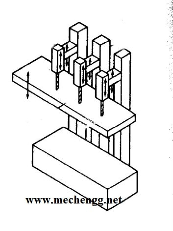 Schematic view of a gang drilling machine