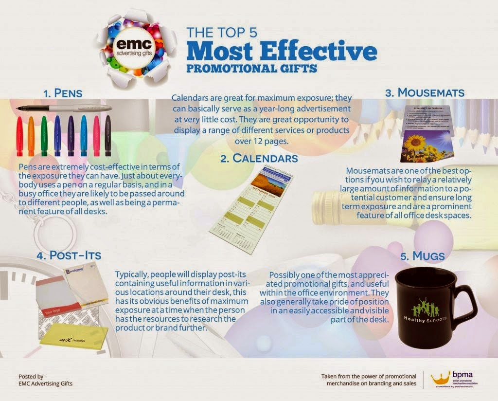 The Top 5 Most Effective Promotional Gifts Infographic