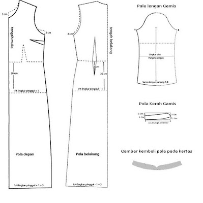 pola baju muslim anak