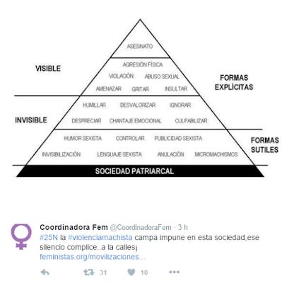 https://twitter.com/search?q=%23ViolenciaMachista&src=tyah