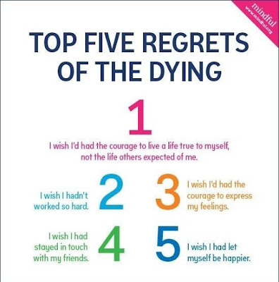 regrets of dying people