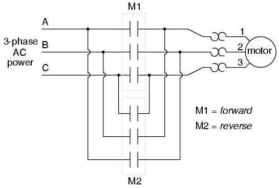 control ladder diagram forward reverse 3 phasa induction motor rh digital microcontroller blogspot com