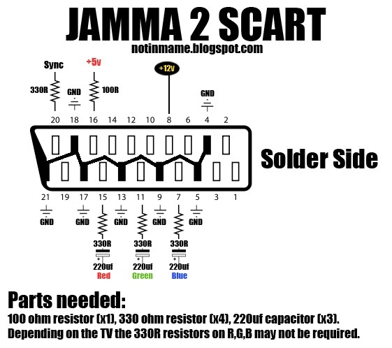 not in mame  jamma 2 scart