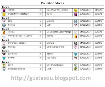 Tabela com os jogos da pré-Libertadores
