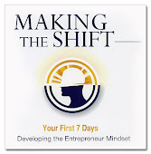 Developing the Entrepreneur Mindset