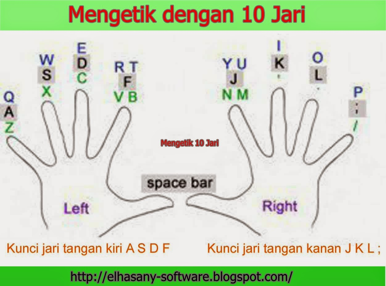 a finger chart keyboarding Basic keyboarding introduction to the computer keyboard location: central library, technology room continue with the two-finger approach but - it.