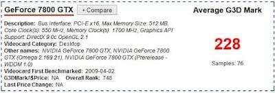 Hasil_benchmark_kartu_grafis_GeForce_7800_GTX