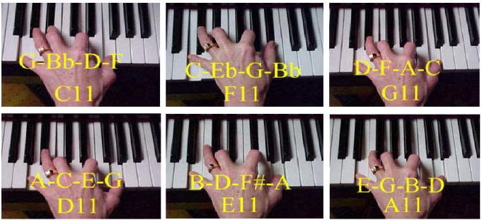 The 11th Piano Chords Inztro