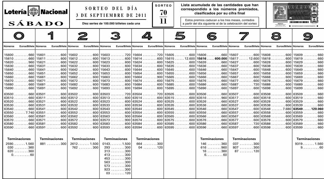 lista de loteria de navidad oficial: