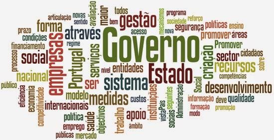 Relatório do Orçamento do Estado 2015
