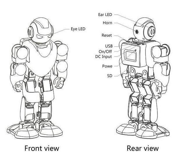 Alpha 1S Body Características