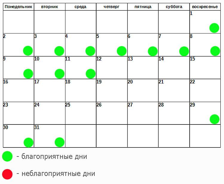 Лунный календарь на май 2017 года зубы