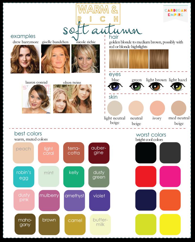 Warm Autumn Color Analysis