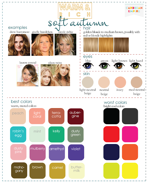 Finding the Right Colors for Your Skin Tone | Farmgirl Writes