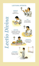 LECTIO DIVINA do Evangelho Dominical