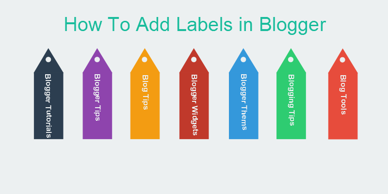 How To Add Labels in Blogger