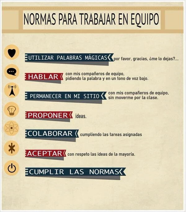 NORMAS TRABAJO EQUIPO