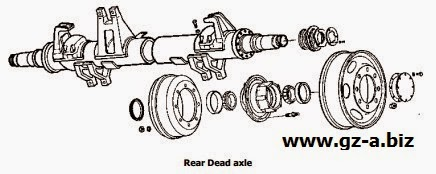 Rear Dead Axle