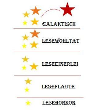 Lesebarometer